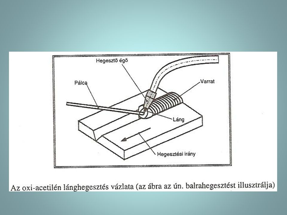 A gázhegesztés jellemzői -tetszőleges térbeli helyzetben is alkalmazható, -kis hőáramsűrűsége miatt: vékony falú (s≤3mm) lemezek, csövek, csőszerelvények, öntvény alkatrészek hegeszthetők gazdaságosan, -rossz illesztéseknél, nehezen hozzáférhető helyeken (pl.helyszíni csőszerelés), rövid varratoknál, -elavult, alkalmazásának további szűkülése várható.