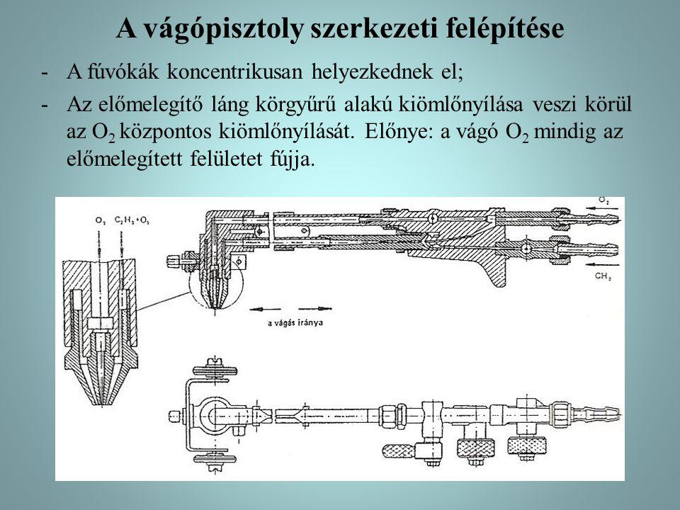 A vágópisztoly szerkezeti felépítése -A fúvókák koncentrikusan helyezkednek el; -Az előmelegítő láng körgyűrű alakú kiömlőnyílása veszi körül az O 2 k