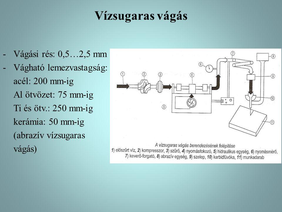 Vízsugaras vágás -Vágási rés: 0,5…2,5 mm -Vágható lemezvastagság: acél: 200 mm-ig Al ötvözet: 75 mm-ig Ti és ötv.: 250 mm-ig kerámia: 50 mm-ig (abrazí