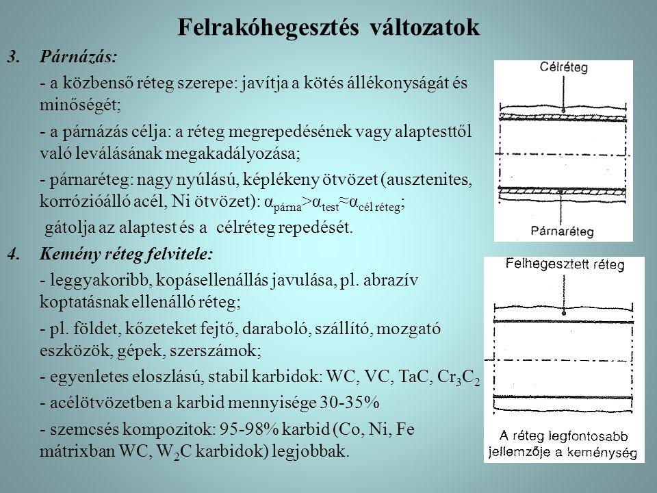 Felrakóhegesztés változatok 3.Párnázás: - a közbenső réteg szerepe: javítja a kötés állékonyságát és minőségét; - a párnázás célja: a réteg megrepedésének vagy alaptesttől való leválásának megakadályozása; - párnaréteg: nagy nyúlású, képlékeny ötvözet (ausztenites, korrózióálló acél, Ni ötvözet): α párna >α test ≈α cél réteg ; gátolja az alaptest és a célréteg repedését.