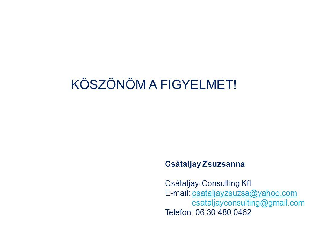 Csátaljay Zsuzsanna Csátaljay-Consulting Kft. E-mail: csataljayzsuzsa@yahoo.comcsataljayzsuzsa@yahoo.com csataljayconsulting@gmail.com Telefon: 06 30
