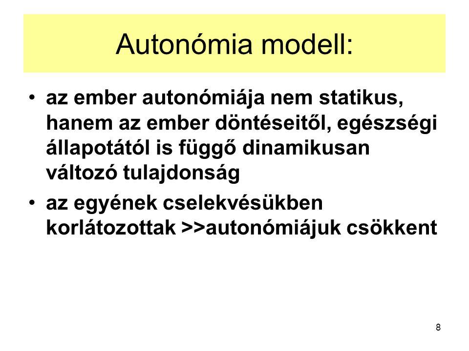 8 Autonómia modell: az ember autonómiája nem statikus, hanem az ember döntéseitől, egészségi állapotától is függő dinamikusan változó tulajdonság az e