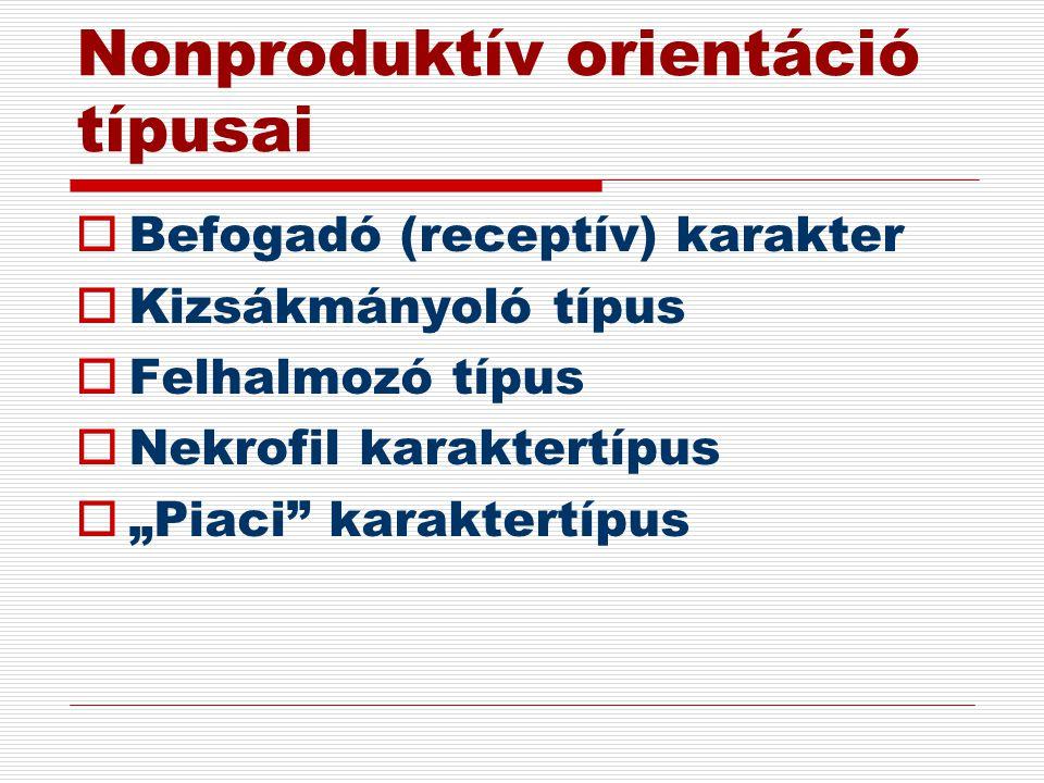 """Nonproduktív orientáció típusai  Befogadó (receptív) karakter  Kizsákmányoló típus  Felhalmozó típus  Nekrofil karaktertípus  """"Piaci"""" karaktertíp"""
