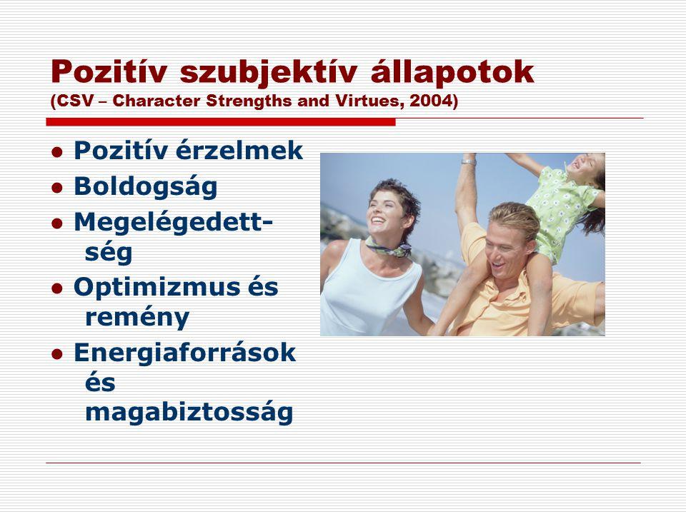 Pozitív szubjektív állapotok (CSV – Character Strengths and Virtues, 2004) ● Pozitív érzelmek ● Boldogság ● Megelégedett- ség ● Optimizmus és remény ●