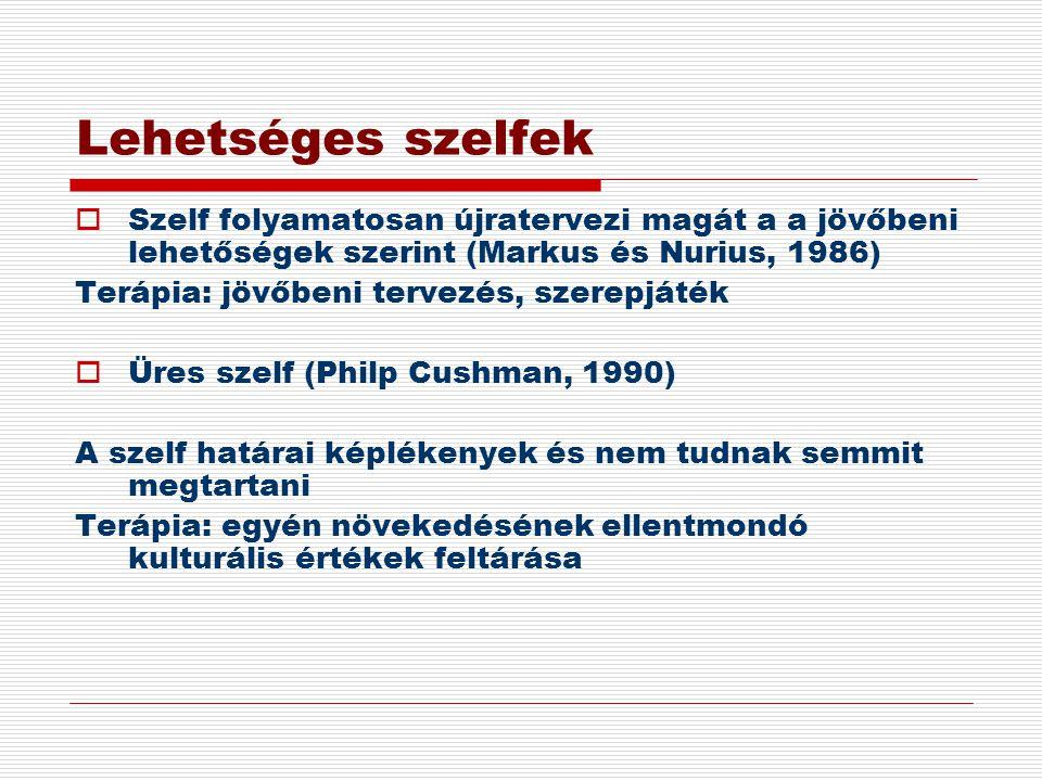 Lehetséges szelfek  Szelf folyamatosan újratervezi magát a a jövőbeni lehetőségek szerint (Markus és Nurius, 1986) Terápia: jövőbeni tervezés, szerep