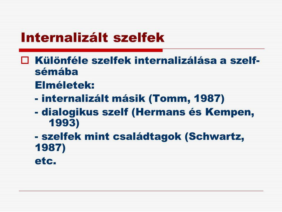 Internalizált szelfek  Különféle szelfek internalizálása a szelf- sémába Elméletek: - internalizált másik (Tomm, 1987) - dialogikus szelf (Hermans és