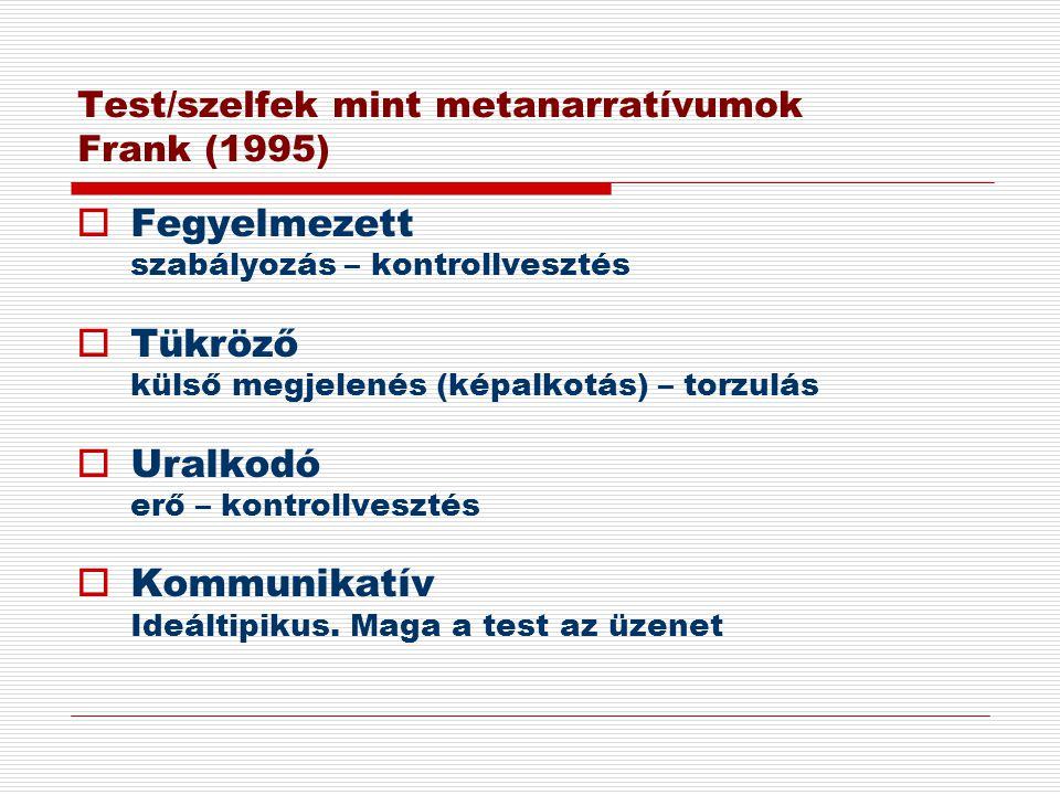 Test/szelfek mint metanarratívumok Frank (1995)  Fegyelmezett szabályozás – kontrollvesztés  Tükröző külső megjelenés (képalkotás) – torzulás  Ural