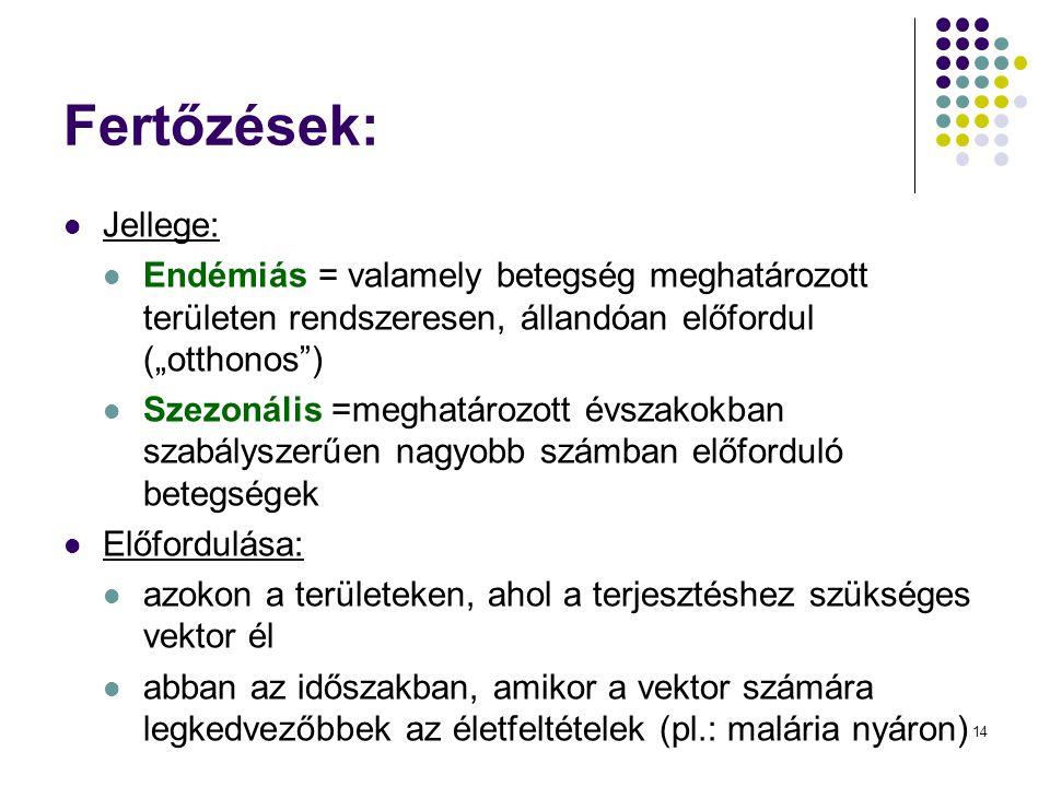 """14 Fertőzések: Jellege: Endémiás = valamely betegség meghatározott területen rendszeresen, állandóan előfordul (""""otthonos"""") Szezonális =meghatározott"""
