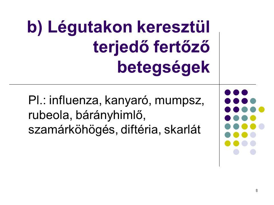 8 b) Légutakon keresztül terjedő fertőző betegségek Pl.: influenza, kanyaró, mumpsz, rubeola, bárányhimlő, szamárköhögés, diftéria, skarlát