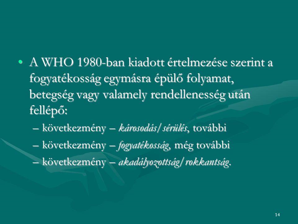 14 A WHO 1980-ban kiadott értelmezése szerint a fogyatékosság egymásra épülő folyamat, betegség vagy valamely rendellenesség után fellépő:A WHO 1980-b