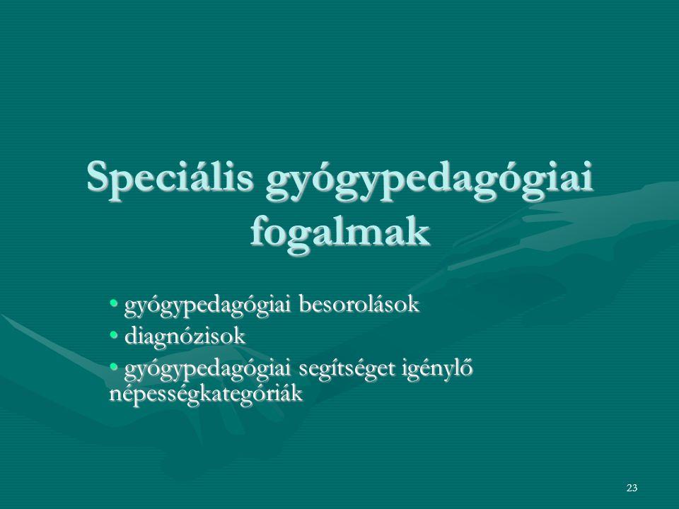 23 Speciális gyógypedagógiai fogalmak gyógypedagógiai besorolások gyógypedagógiai besorolások diagnózisok diagnózisok gyógypedagógiai segítséget igény