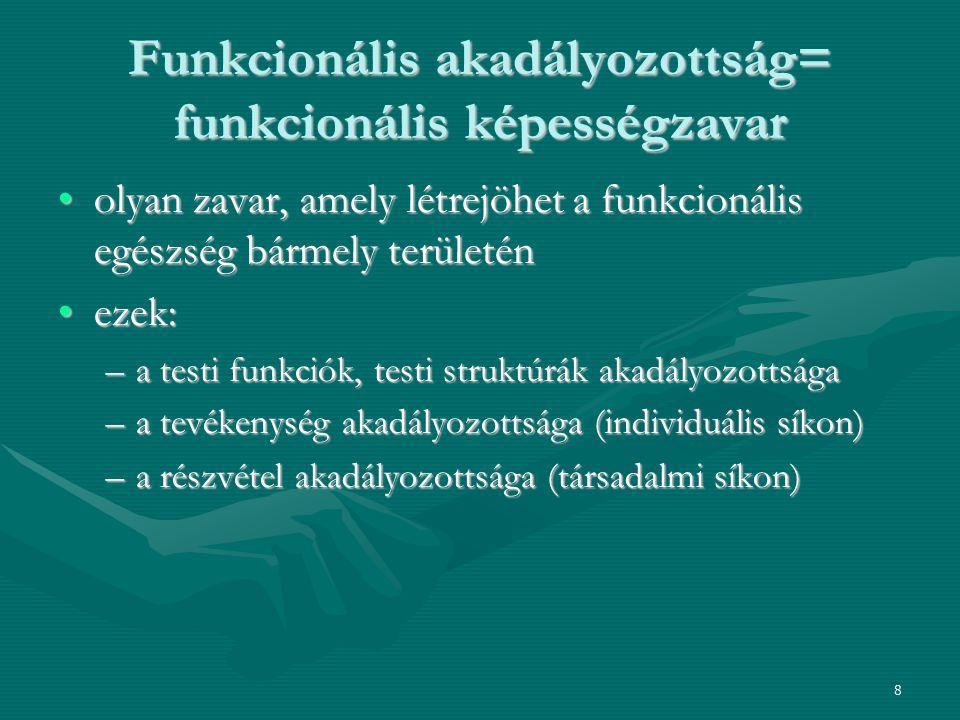 8 Funkcionális akadályozottság= funkcionális képességzavar olyan zavar, amely létrejöhet a funkcionális egészség bármely területénolyan zavar, amely l