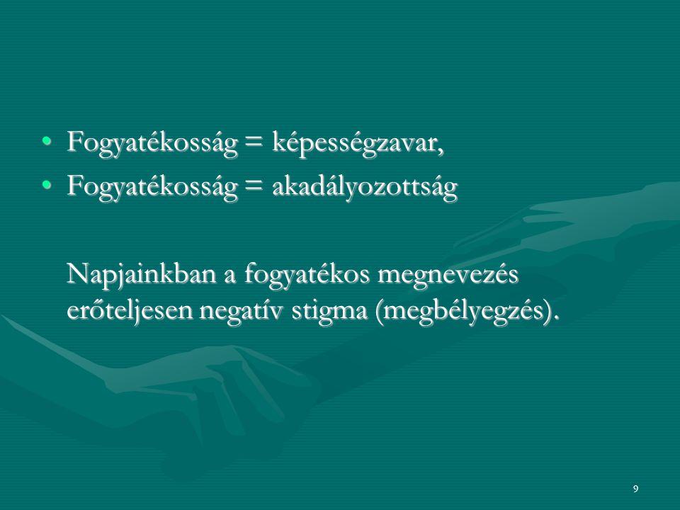 9 Fogyatékosság = képességzavar,Fogyatékosság = képességzavar, Fogyatékosság = akadályozottságFogyatékosság = akadályozottság Napjainkban a fogyatékos