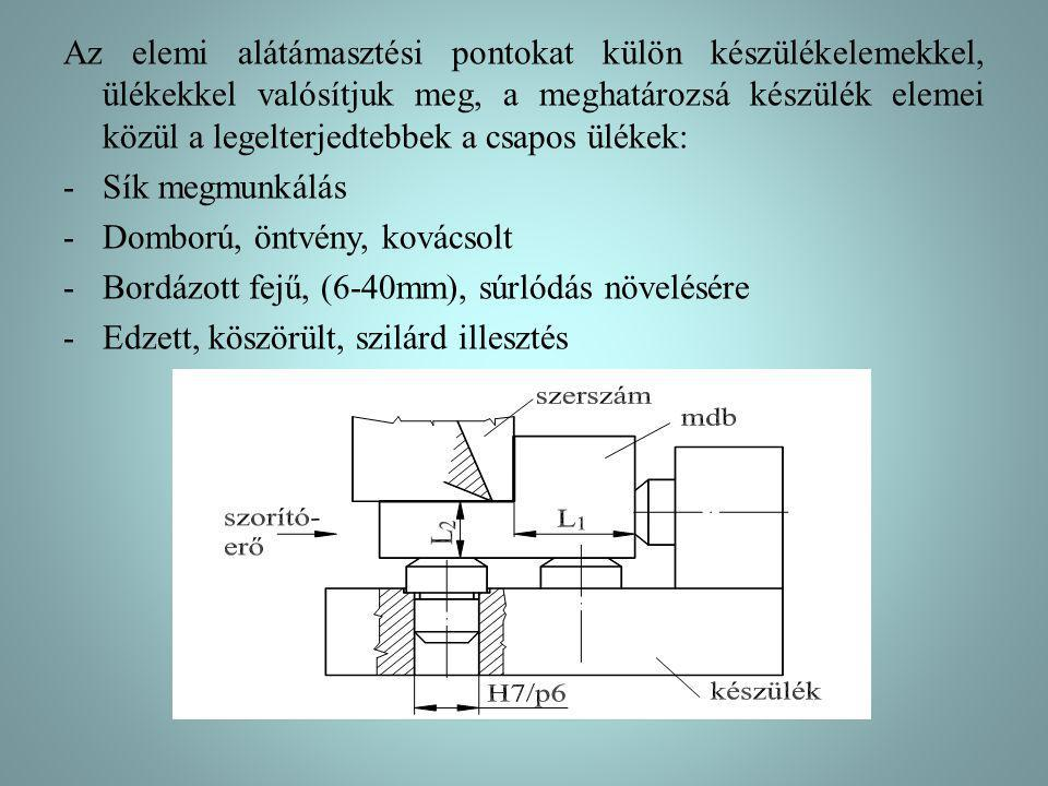 Az elemi alátámasztési pontokat külön készülékelemekkel, ülékekkel valósítjuk meg, a meghatározsá készülék elemei közül a legelterjedtebbek a csapos ülékek: -Sík megmunkálás -Domború, öntvény, kovácsolt -Bordázott fejű, (6-40mm), súrlódás növelésére -Edzett, köszörült, szilárd illesztés