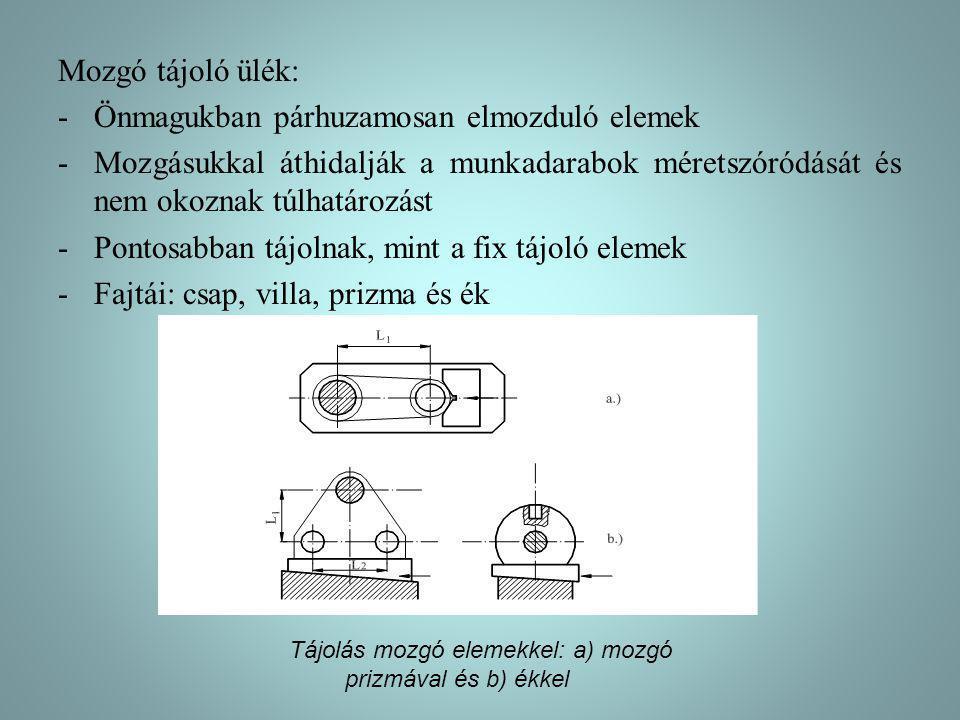 Mozgó tájoló ülék: -Önmagukban párhuzamosan elmozduló elemek -Mozgásukkal áthidalják a munkadarabok méretszóródását és nem okoznak túlhatározást -Pontosabban tájolnak, mint a fix tájoló elemek -Fajtái: csap, villa, prizma és ék Tájolás mozgó elemekkel: a) mozgó prizmával és b) ékkel