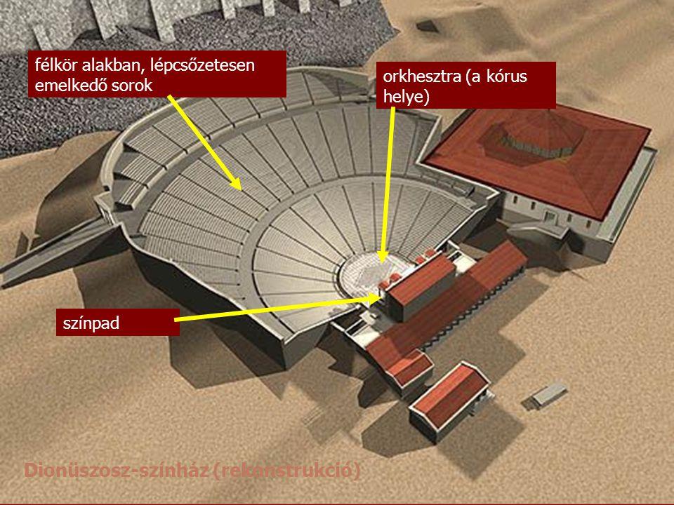 félkör alakban, lépcsőzetesen emelkedő sorok orkhesztra (a kórus helye) színpad Dionüszosz-színház (rekonstrukció)