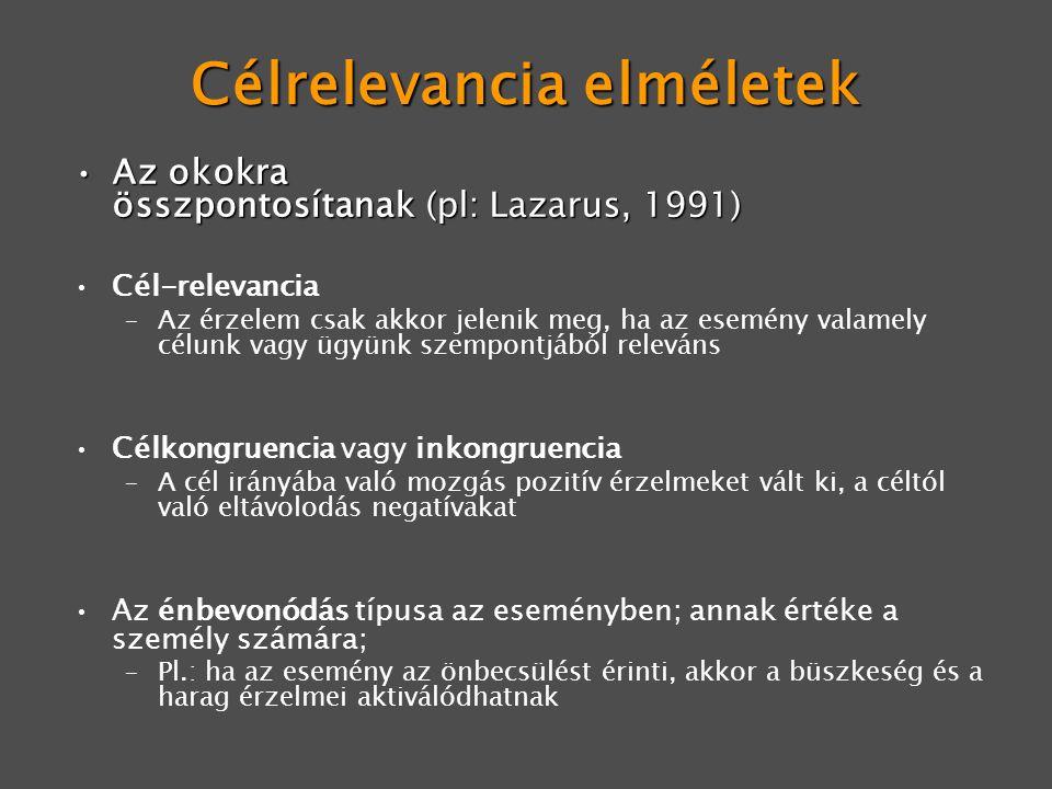 Célrelevancia elméletek Az okokra összpontosítanak (pl: Lazarus, 1991)Az okokra összpontosítanak (pl: Lazarus, 1991) Cél-relevancia –Az érzelem csak akkor jelenik meg, ha az esemény valamely célunk vagy ügyünk szempontjából releváns Célkongruencia vagy inkongruencia –A cél irányába való mozgás pozitív érzelmeket vált ki, a céltól való eltávolodás negatívakat Az énbevonódás típusa az eseményben; annak értéke a személy számára; –Pl.: ha az esemény az önbecsülést érinti, akkor a büszkeség és a harag érzelmei aktiválódhatnak