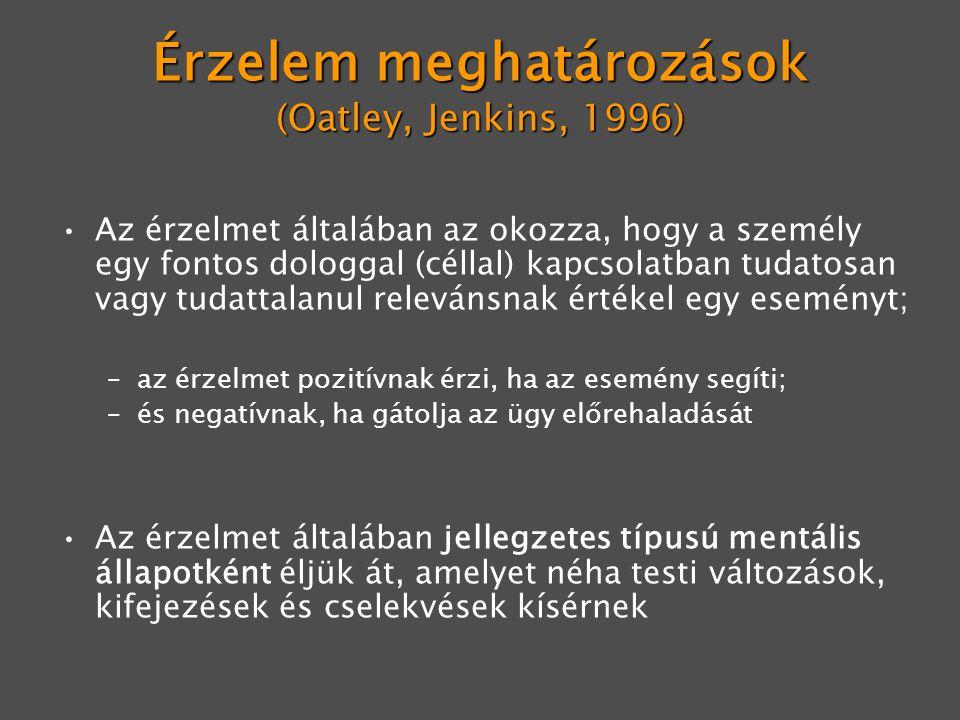 Érzelem meghatározások (Oatley, Jenkins, 1996) Az érzelmet általában az okozza, hogy a személy egy fontos dologgal (céllal) kapcsolatban tudatosan vag