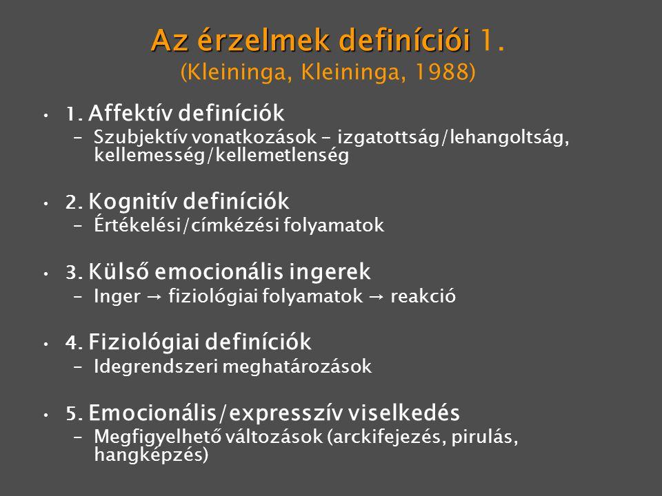 Az érzelmek definíciói Az érzelmek definíciói 1. (Kleininga, Kleininga, 1988) 1. Affektív definíciók –Szubjektív vonatkozások - izgatottság/lehangolts
