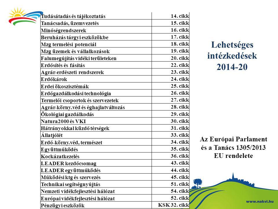 Lehetséges intézkedések 2014-20 Tudásátadás és tájékoztatás 14.