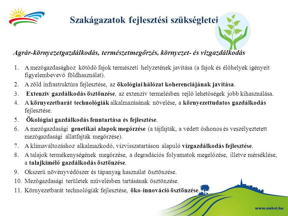 Agrár-környezetgazdálkodás, természetmegőrzés, környezet- és vízgazdálkodás 1.A mezőgazdasághoz kötődő fajok természeti helyzetének javítása (a fajok és élőhelyek igényeit figyelembevevő földhasználat).