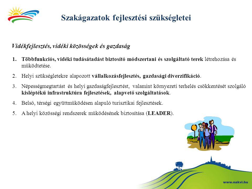 Vidékfejlesztés, vidéki közösségek és gazdaság 1.Többfunkciós, vidéki tudásátadást biztosító módszertani és szolgáltató terek létrehozása és működtetése.