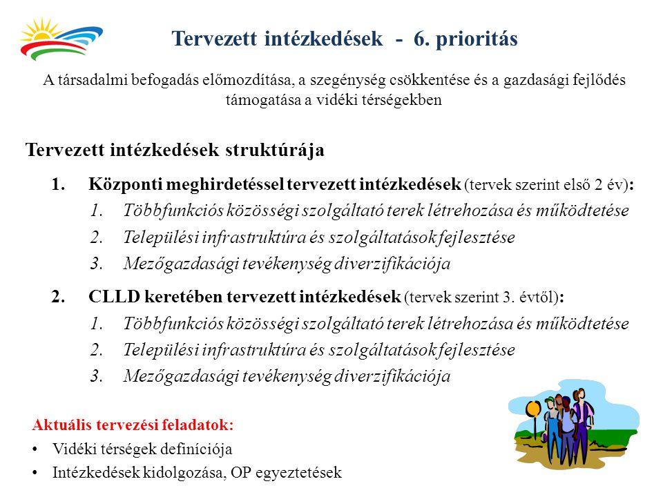 Tervezett intézkedések - 6.
