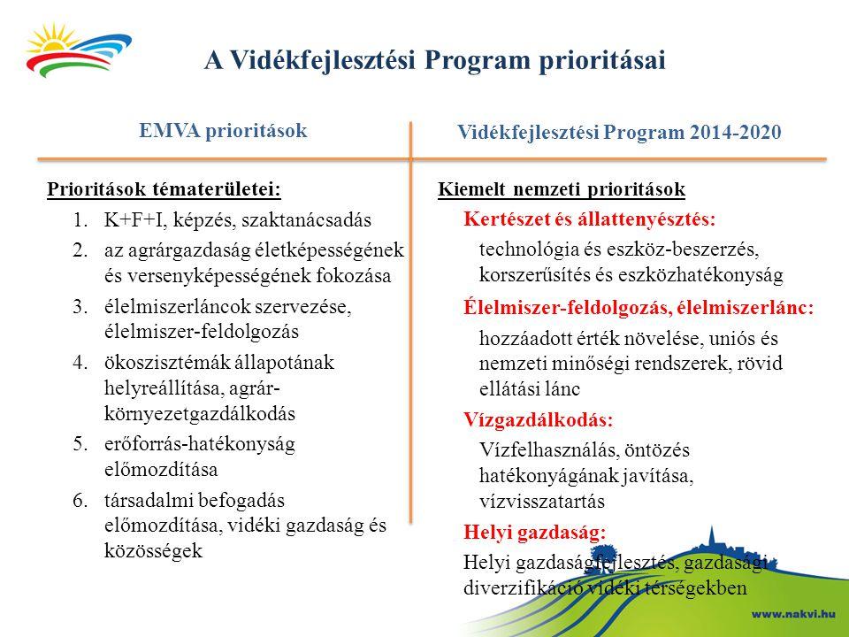 A Vidékfejlesztési Program prioritásai EMVA prioritások Prioritások tématerületei: 1.K+F+I, képzés, szaktanácsadás 2.az agrárgazdaság életképességének és versenyképességének fokozása 3.élelmiszerláncok szervezése, élelmiszer-feldolgozás 4.ökoszisztémák állapotának helyreállítása, agrár- környezetgazdálkodás 5.erőforrás-hatékonyság előmozdítása 6.társadalmi befogadás előmozdítása, vidéki gazdaság és közösségek Vidékfejlesztési Program 2014-2020 Kiemelt nemzeti prioritások Kertészet és állattenyésztés: technológia és eszköz-beszerzés, korszerűsítés és eszközhatékonyság Élelmiszer-feldolgozás, élelmiszerlánc: hozzáadott érték növelése, uniós és nemzeti minőségi rendszerek, rövid ellátási lánc Vízgazdálkodás: Vízfelhasználás, öntözés hatékonyágának javítása, vízvisszatartás Helyi gazdaság: Helyi gazdaságfejlesztés, gazdasági diverzifikáció vidéki térségekben