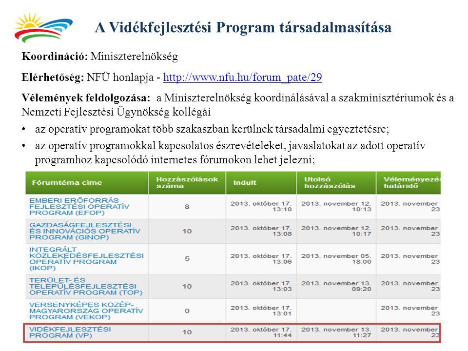 A Vidékfejlesztési Program társadalmasítása Koordináció: Miniszterelnökség Elérhetőség: NFÜ honlapja - http://www.nfu.hu/forum_pate/29http://www.nfu.hu/forum_pate/29 Vélemények feldolgozása: a Miniszterelnökség koordinálásával a szakminisztériumok és a Nemzeti Fejlesztési Ügynökség kollégái az operatív programokat több szakaszban kerülnek társadalmi egyeztetésre; az operatív programokkal kapcsolatos észrevételeket, javaslatokat az adott operatív programhoz kapcsolódó internetes fórumokon lehet jelezni;