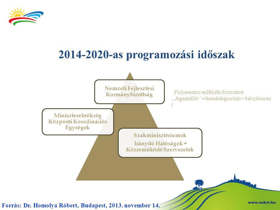 """2014-2020-as programozási időszak Nemzeti Fejlesztési Kormánybizottság Miniszterelnökség Központi Koordinációs Egységek Szakminisztériumok Irányító Hatóságok + Közreműködő Szervezetek Folyamatos működés biztosított """"Jogutódlás =humánkapacitás+bérszínvona l Forrás: Dr."""
