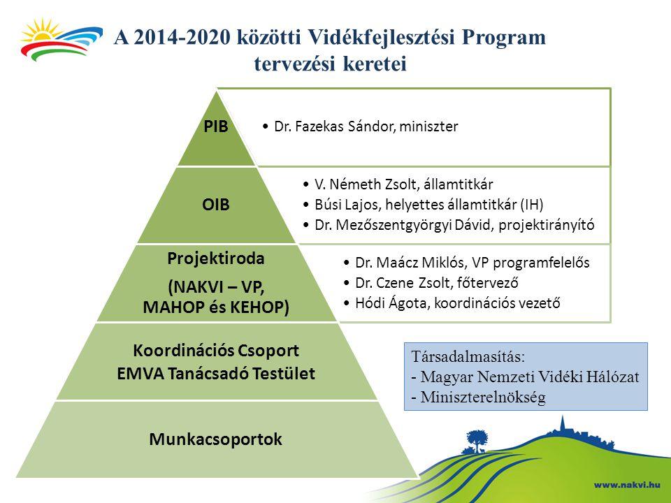 """K+F+I, képzés, szaktanácsadás, átfogóan valamennyi prioritásra, szakterületre Szakágazatok fejlesztési szükségletei 1.A K+F aktivitás és adaptáció illetve az innovációs teljesítmény növelése az agrárágazathoz kötődő vállalkozásokban, kiemelten KKV-kban, a """"Jó gyakorlatok terjedésének elősegítése."""