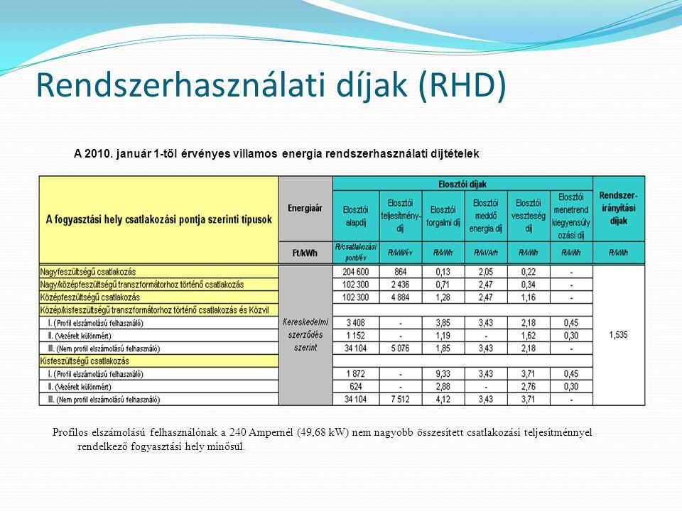Rendszerhasználati díjak (RHD) Profilos elszámolású felhasználónak a 240 Ampernél (49,68 kW) nem nagyobb összesített csatlakozási teljesítménnyel rendelkező fogyasztási hely minősül.