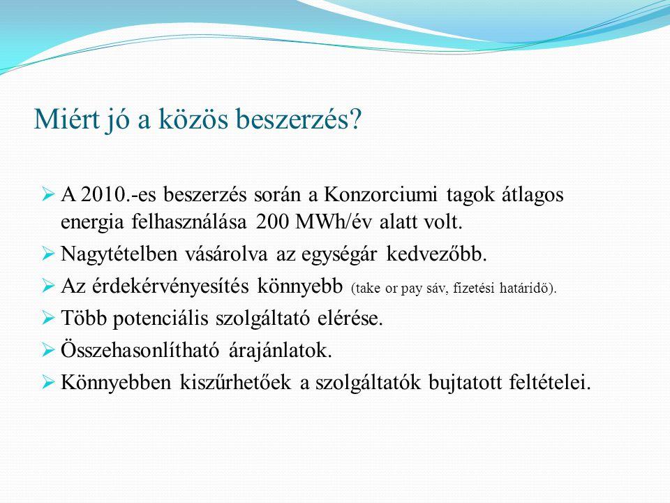 Miért jó a közös beszerzés?  A 2010.-es beszerzés során a Konzorciumi tagok átlagos energia felhasználása 200 MWh/év alatt volt.  Nagytételben vásár