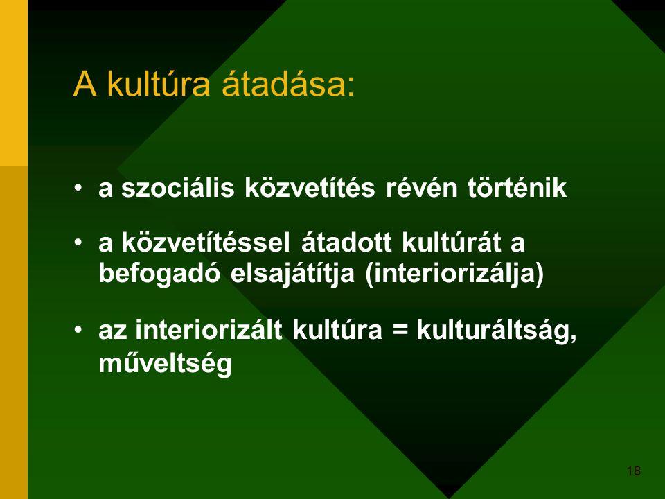 18 A kultúra átadása: a szociális közvetítés révén történik a közvetítéssel átadott kultúrát a befogadó elsajátítja (interiorizálja) az interiorizált kultúra = kulturáltság, műveltség