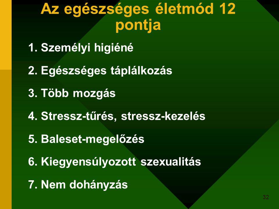 32 Az egészséges életmód 12 pontja 1. Személyi higiéné 2. Egészséges táplálkozás 3. Több mozgás 4. Stressz-tűrés, stressz-kezelés 5. Baleset-megelőzés