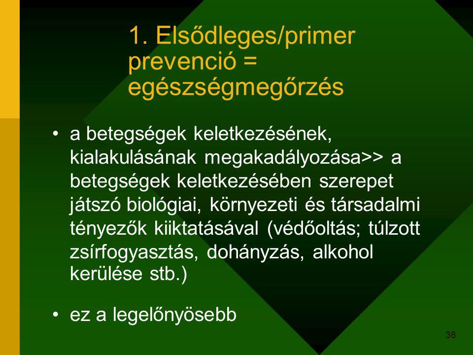 36 1. Elsődleges/primer prevenció = egészségmegőrzés a betegségek keletkezésének, kialakulásának megakadályozása>> a betegségek keletkezésében szerepe