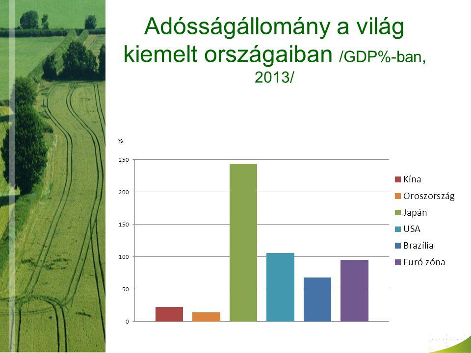 2015-2020 közötti agrártámogatások Opciók voltak - kormány döntés megszületett: – SAPS lesz /20% -al nem tudunk élni/.