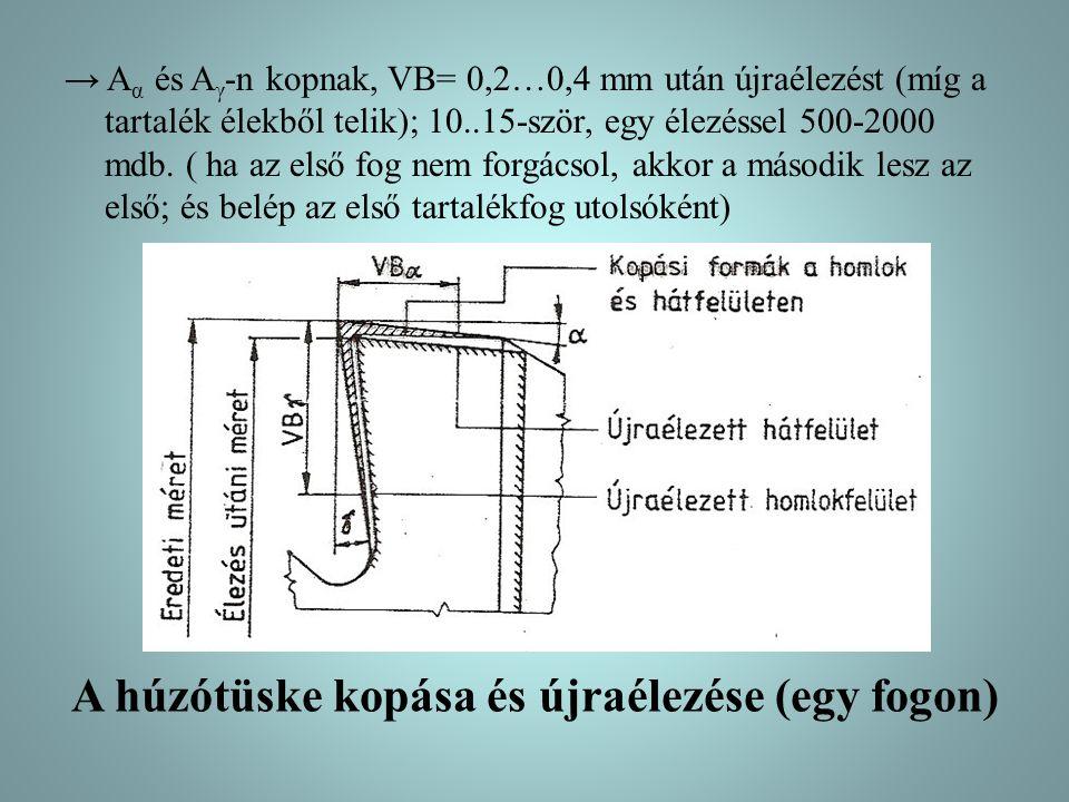 → A α és A γ -n kopnak, VB= 0,2…0,4 mm után újraélezést (míg a tartalék élekből telik); 10..15-ször, egy élezéssel 500-2000 mdb. ( ha az első fog nem