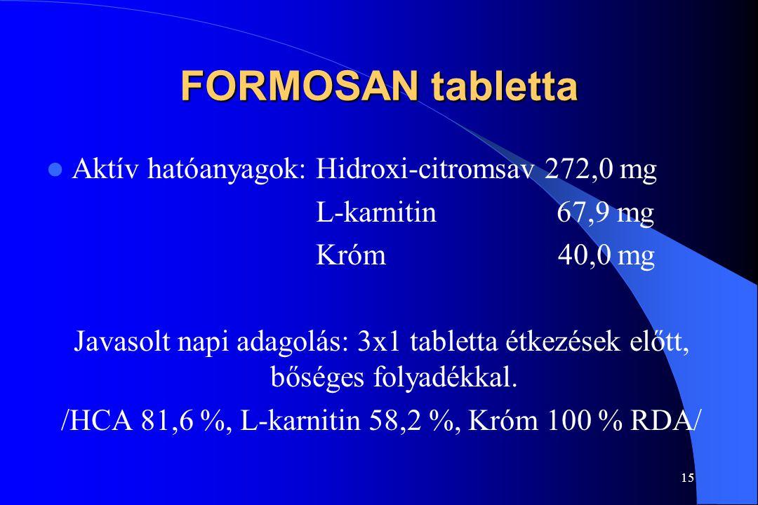 14 FORMOSAN tabletta Minden fogyás alapfeltétele a DIÉTA és a MOZGÁS! A fogyás intenzitása és tartóssága azonban korszerű készítményekkel befolyásolha
