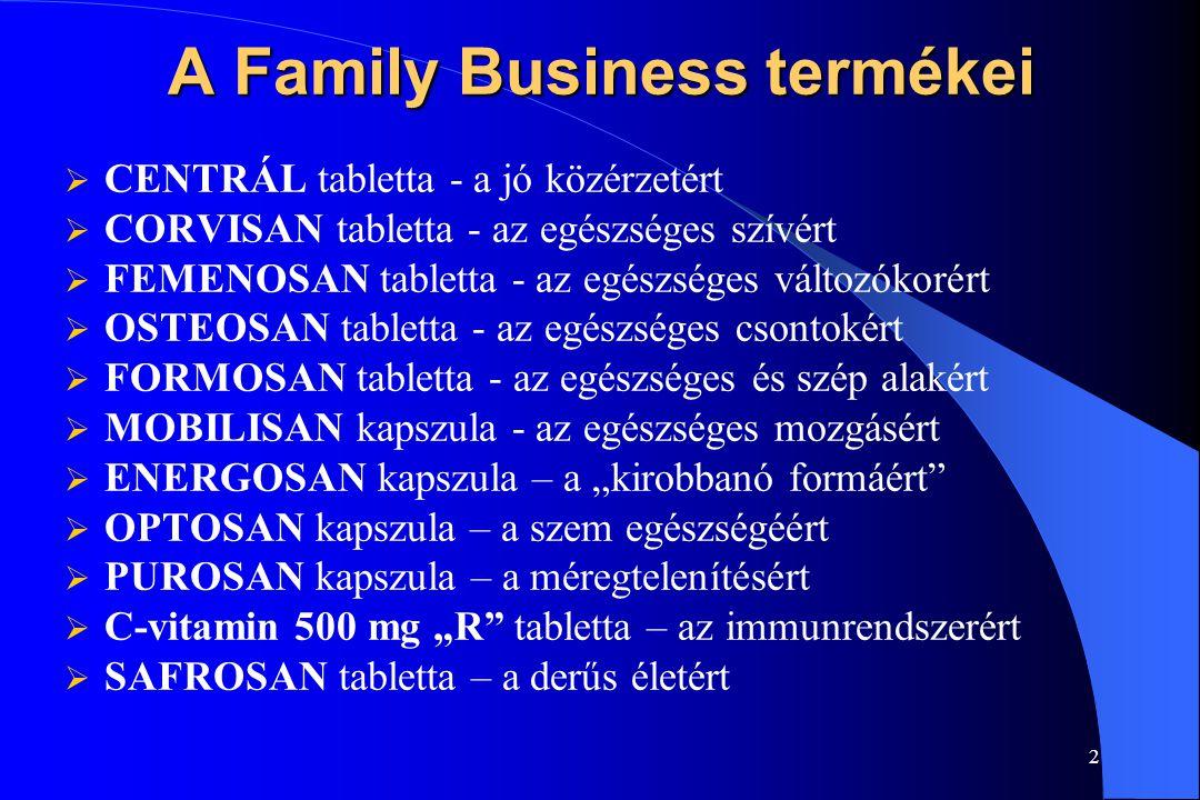 1 A Family Business étrend-kiegészítő készítményei Dr. Wimmer Alexandra