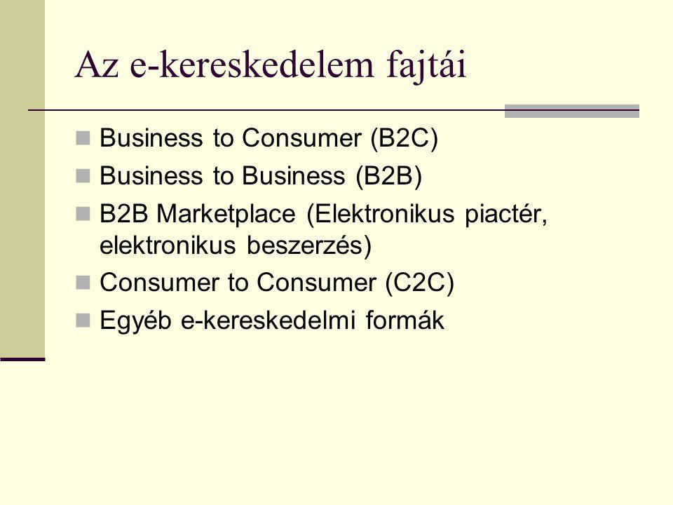 Az e-kereskedelem fajtái Business to Consumer (B2C) Business to Business (B2B) B2B Marketplace (Elektronikus piactér, elektronikus beszerzés) Consumer to Consumer (C2C) Egyéb e-kereskedelmi formák