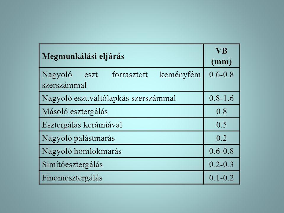 Megmunkálási eljárás VB (mm) Nagyoló eszt. forrasztott keményfém szerszámmal 0.6-0.8 Nagyoló eszt.váltólapkás szerszámmal0.8-1.6 Másoló esztergálás0.8
