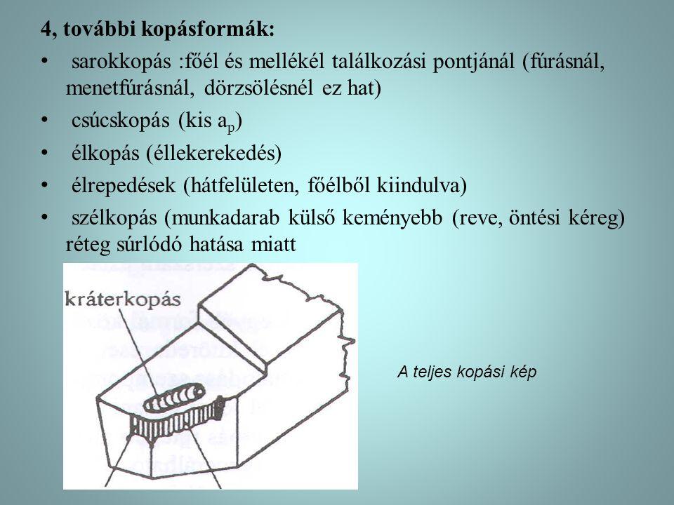 4, további kopásformák: sarokkopás :főél és mellékél találkozási pontjánál (fúrásnál, menetfúrásnál, dörzsölésnél ez hat) csúcskopás (kis a p ) élkopá