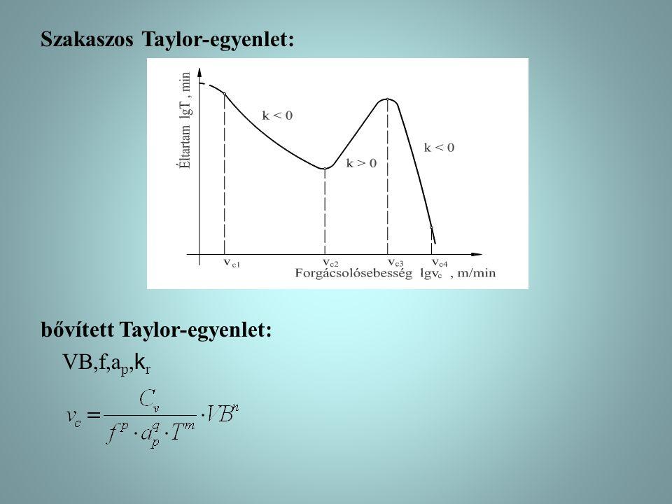 Szakaszos Taylor-egyenlet: bővített Taylor-egyenlet: VB,f,a p, k r