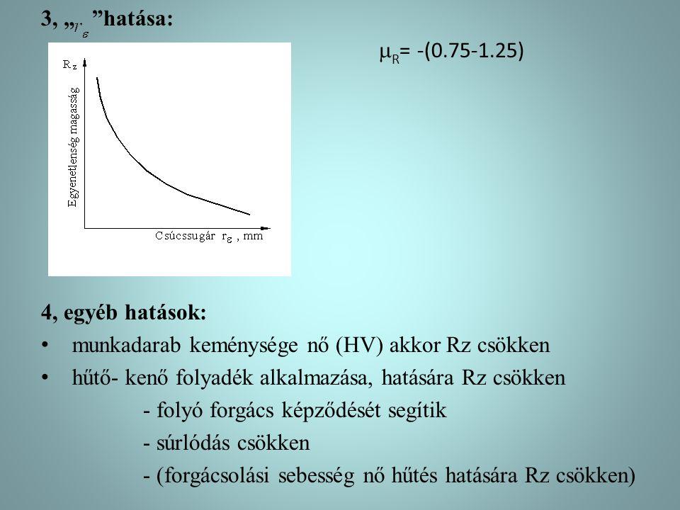 """3, """" """"hatása:  R = -(0.75-1.25) 4, egyéb hatások: munkadarab keménysége nő (HV) akkor Rz csökken hűtő- kenő folyadék alkalmazása, hatására Rz csökken"""