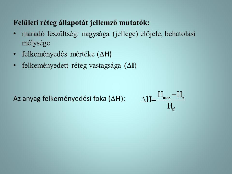 Felületi réteg állapotát jellemző mutatók: maradó feszültség: nagysága (jellege) előjele, behatolási mélysége felkeményedés mértéke (  H) felkeményed