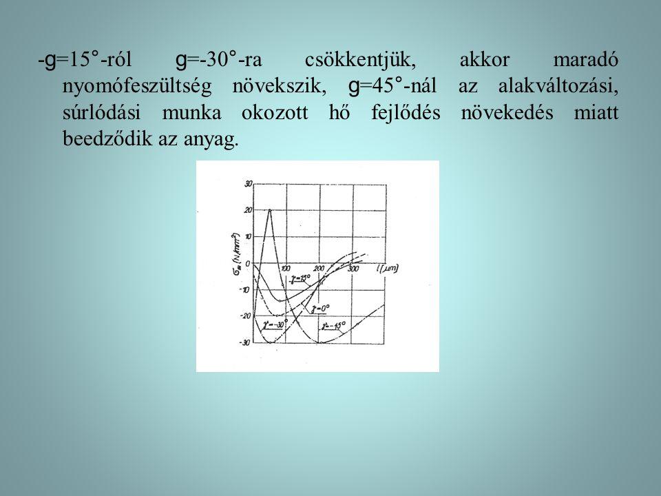 - g =15 ° -ról g =-30 ° -ra csökkentjük, akkor maradó nyomófeszültség növekszik, g =45 ° -nál az alakváltozási, súrlódási munka okozott hő fejlődés nö