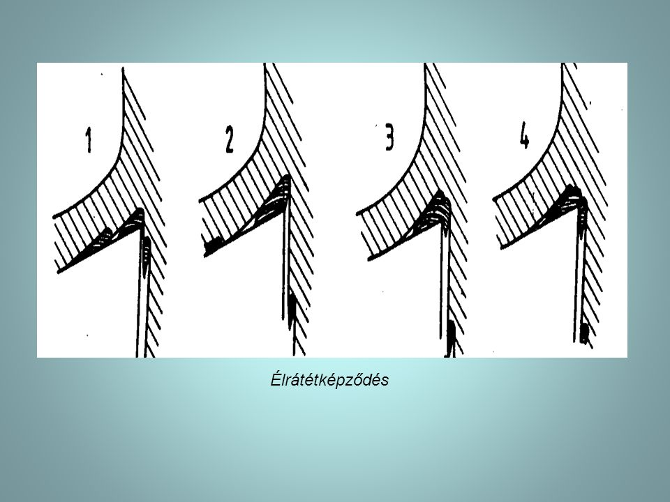 3.Diffúziós kopás:magas hőmérsékleten (0,3-0,4)T olv.