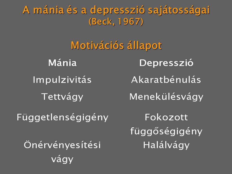 A mánia és a depresszió sajátosságai (Beck, 1967) Motivációs állapot