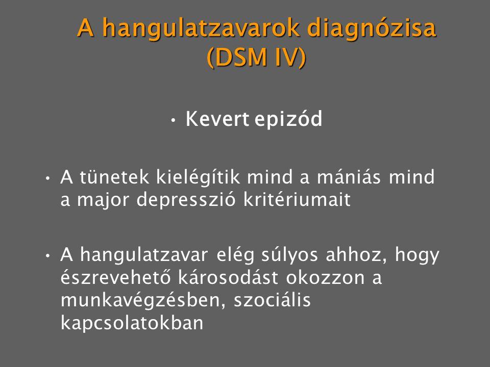 A hangulatzavarok diagnózisa (DSM IV) Kevert epizód A tünetek kielégítik mind a mániás mind a major depresszió kritériumait A hangulatzavar elég súlyos ahhoz, hogy észrevehető károsodást okozzon a munkavégzésben, szociális kapcsolatokban